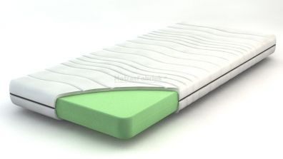 Polyether matras HOLIDAY