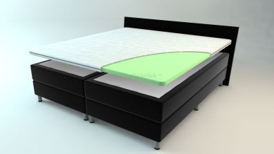 Polyether topdekmatras HOLIDAY