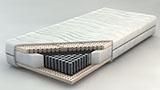Pocketvering matras LATEX SUPER COMFORT